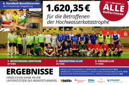 4. Handball-Benefizturnier des Presseclubs Magdeburg